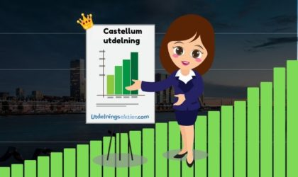 Castellum utdelning & utdelningshistorik (2021)
