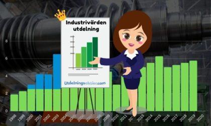 Industrivärden utdelning & utdelningshistorik (2021)