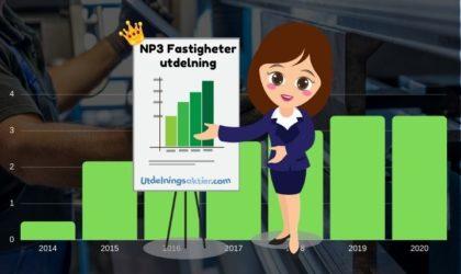 NP3 fastigheter – Aktie & utdelning 2021