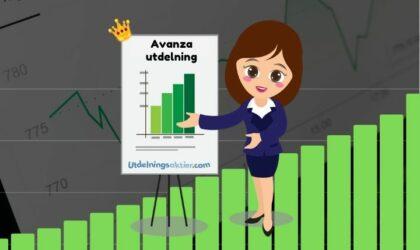 Avanza Bank utdelning & utdelningshistorik (2021)
