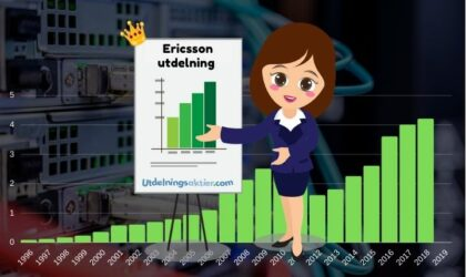 Ericsson utdelning & utdelningshistorik (2021)